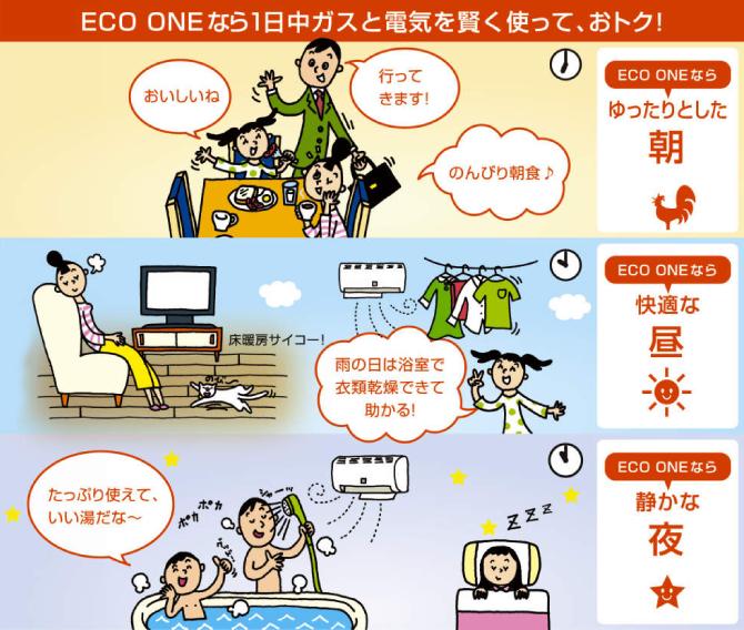 ECO ONEなら1日中ガスと電気を賢く使って、おトク!